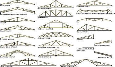 Category prefabricated trusses construction world for Manufactured roof trusses